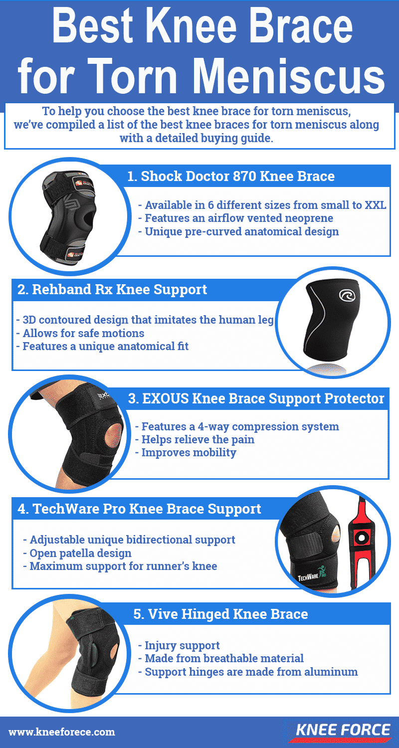 To help you choose the best knee brace for torn meniscus, we've compiled a list of the best knee braces for torn meniscus along with a detailed buying guide.