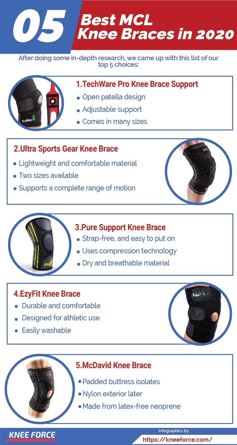 finding the best MCL knee brace can be crucial