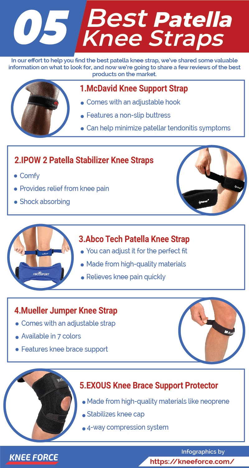 finding the best patella knee strap can help ease the pain