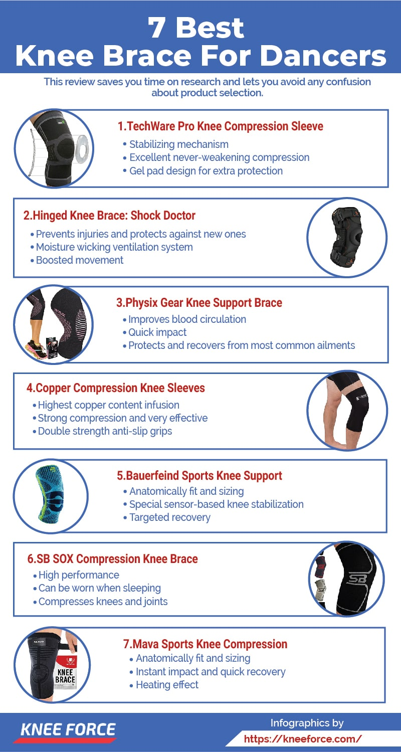 Your recovery will be dependent on the comfort and stability of your knee brace