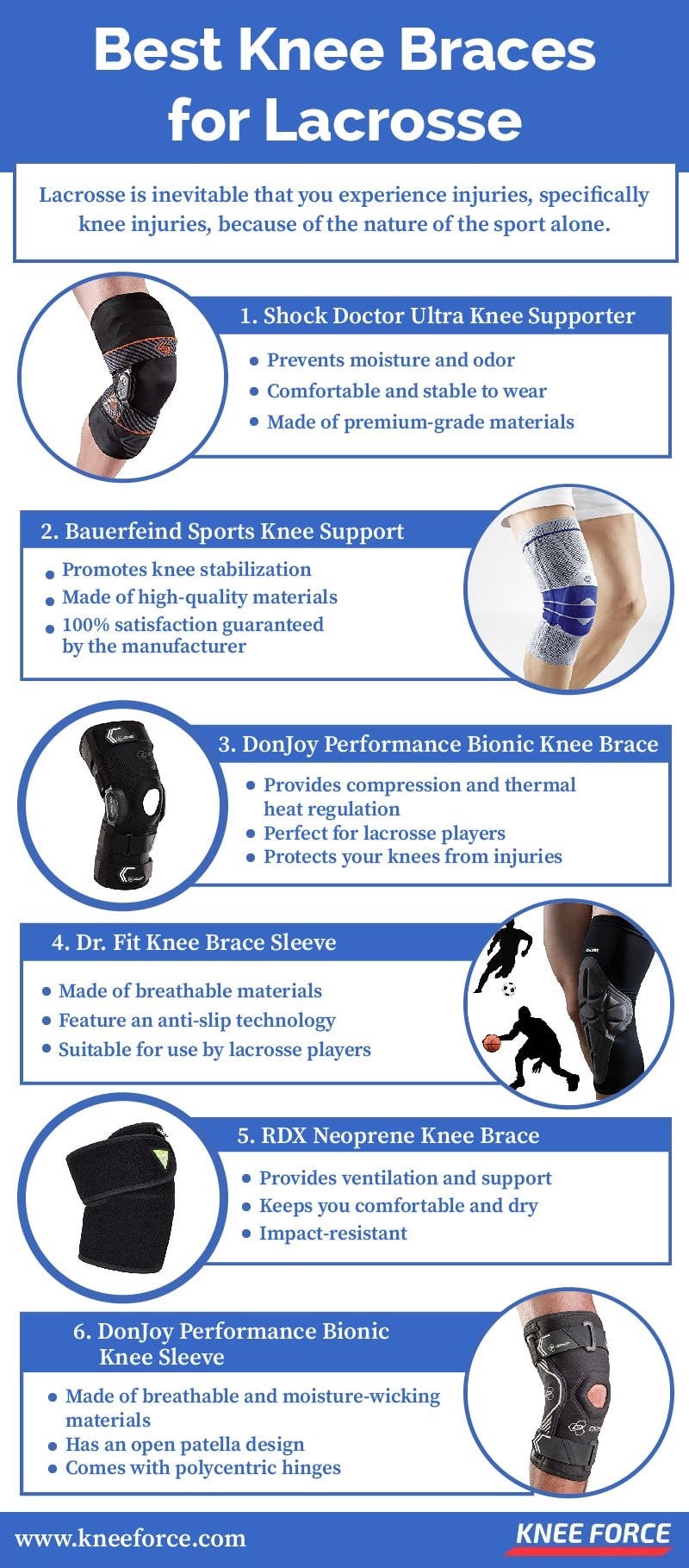 These injuries normally occur from pivoting, cutting, and getting in contact with another player while playing lacrosse.