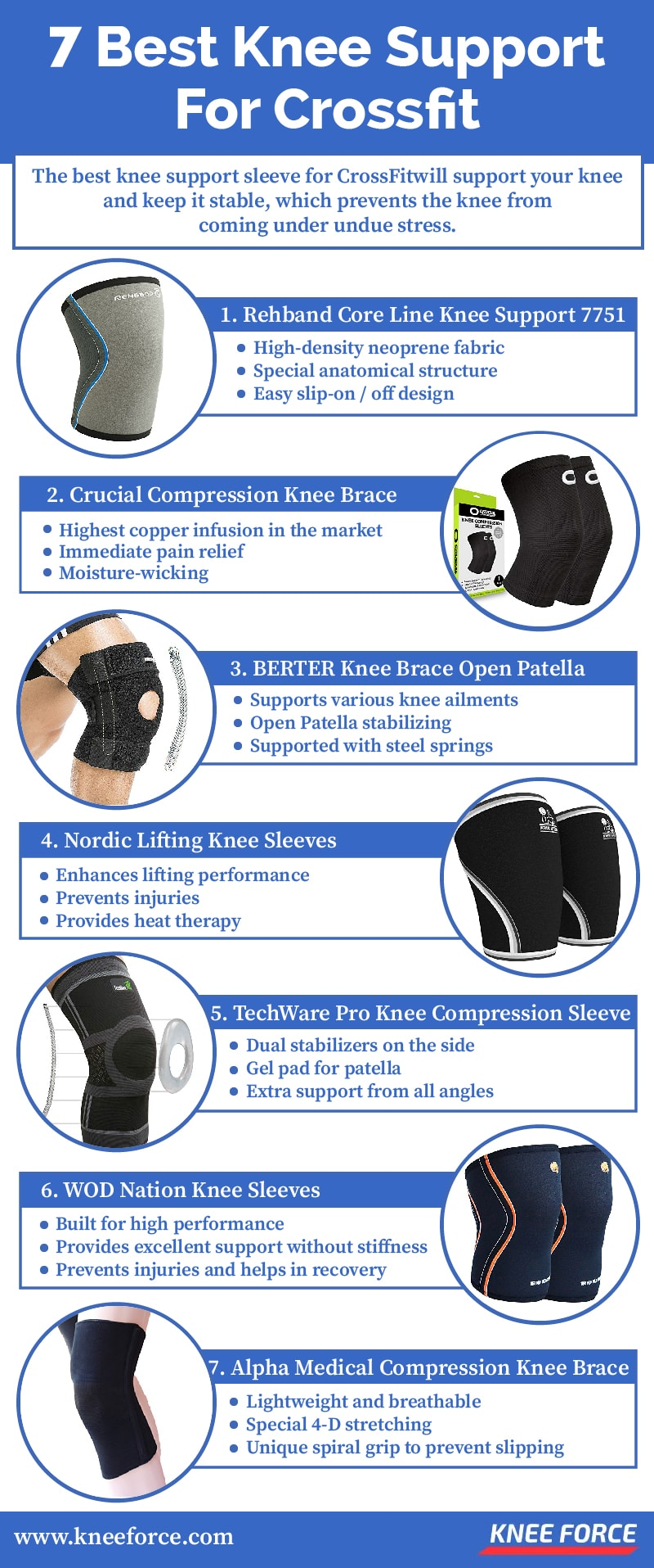 best knee support sleeve for crossfit will support you knee and keep it stable, which prevents the knee from coming under undue stress
