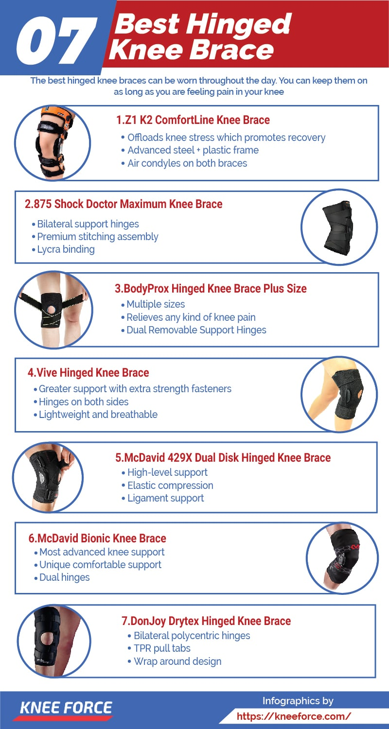 the best hinged knee brace will offer your knee with the ultimate protection and support.