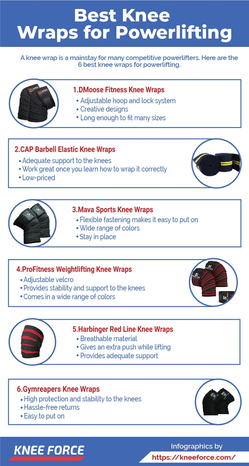 Knee wraps are an important gear that you'll find in the gym bags of powerlifters, crossfitters, and bodybuilders.