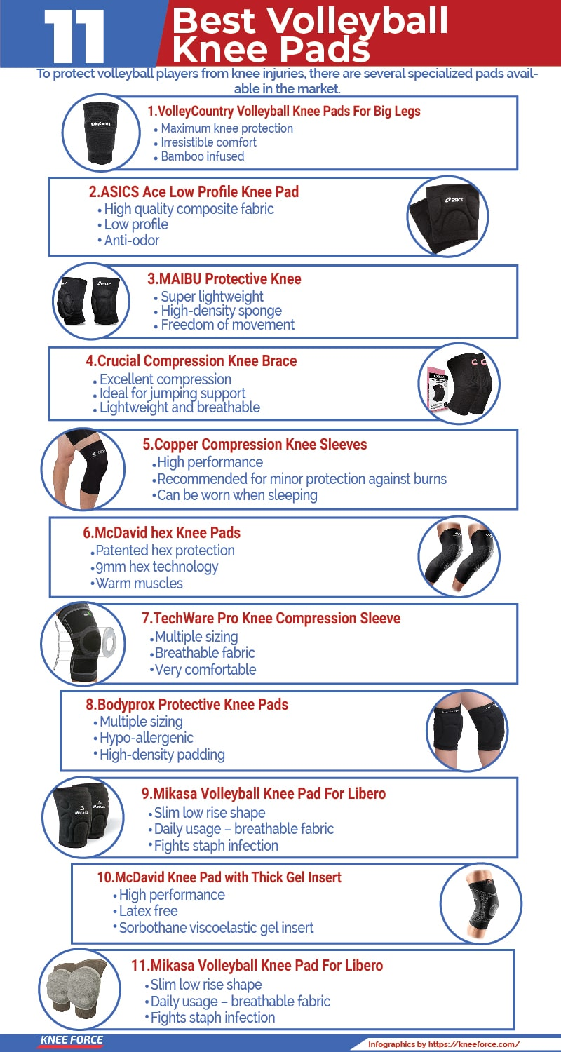 protect volleyball players from knee injuries, there are several specialized pads available in the market.
