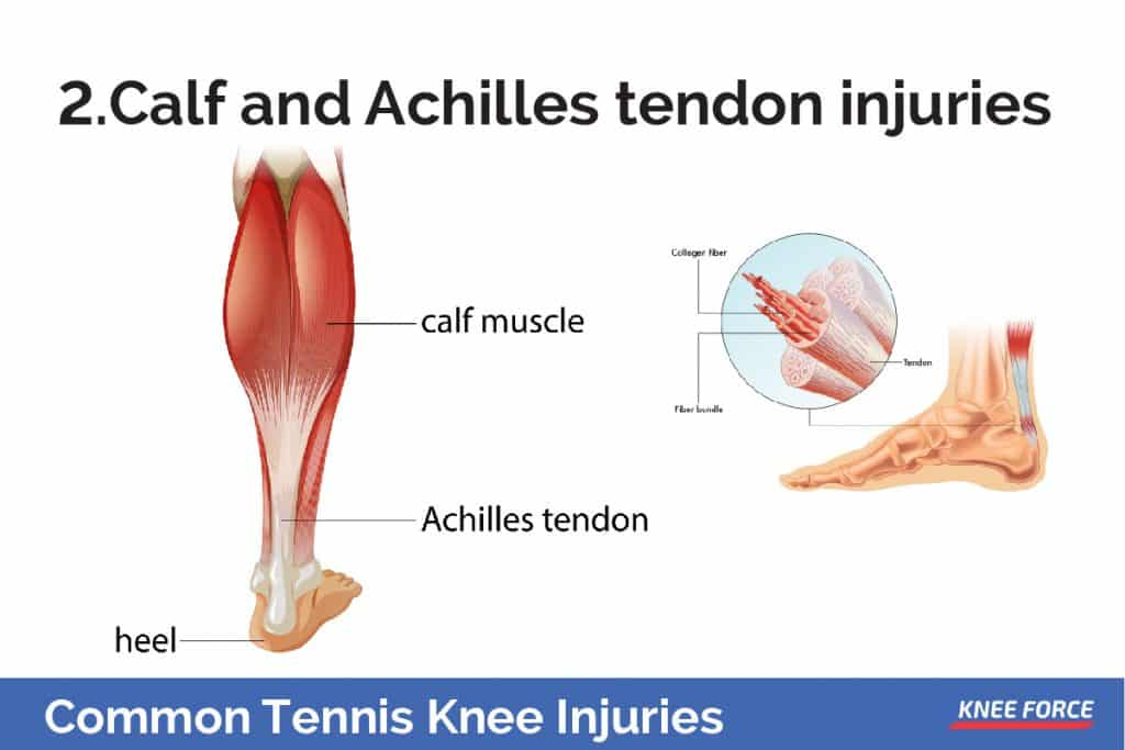 if your muscle-tendon complex is tight if you cannot raise the ball of your foot higher than the heel of the foot with your leg extended.
