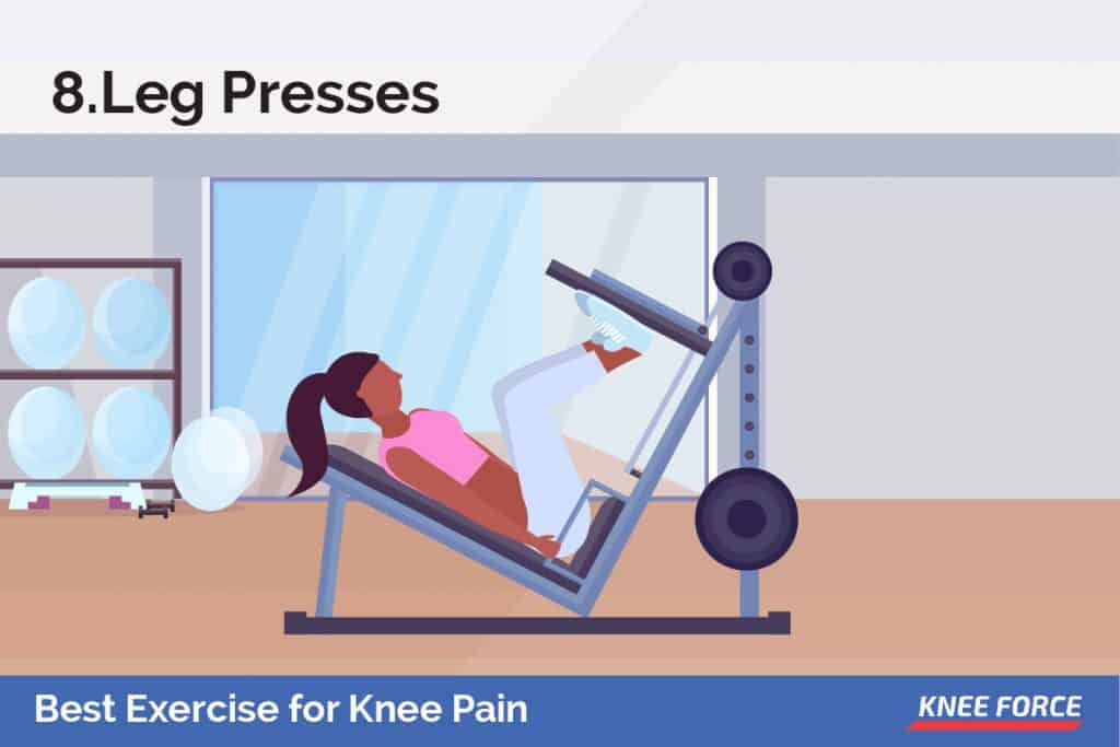 Push the plate away from you slowly until your legs are almost fully extended, with a slight bend. Bend your knees back to the starting position.