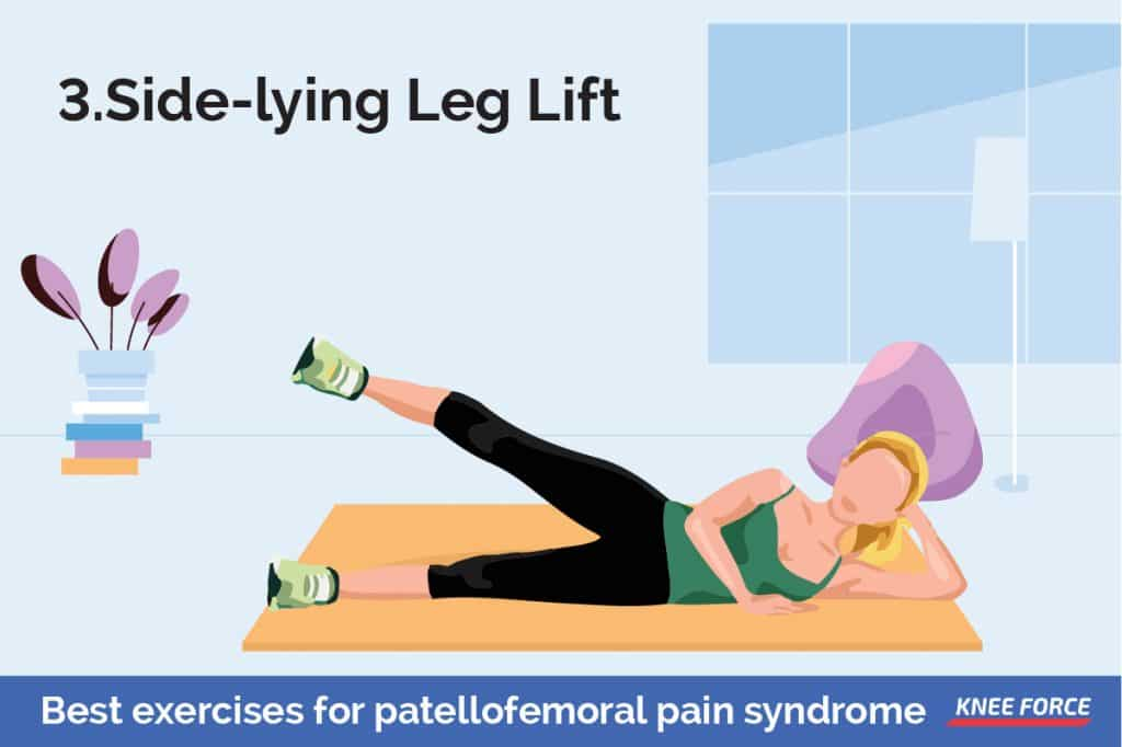 Lying on your uninjured side, tighten the front thigh muscles on your top leg and lift that leg