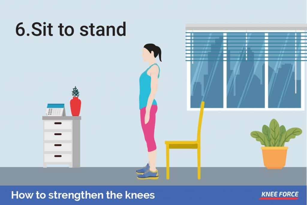 This is essentially an assisted squat, assisted by a chair, keeping you from putting too much pressure on your weakened knees.