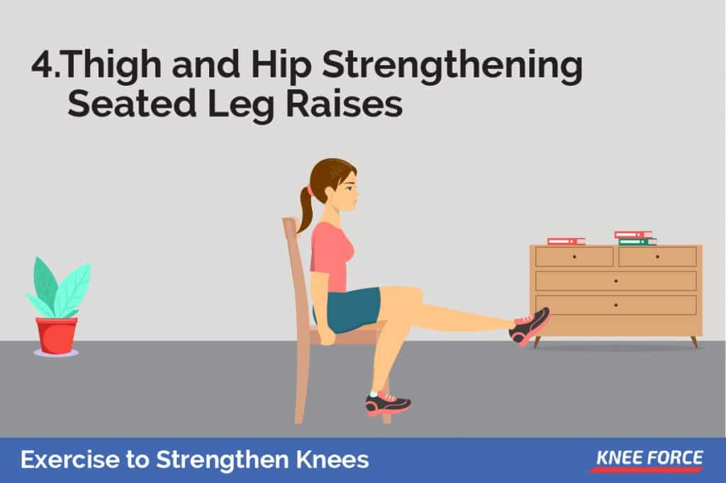 Start by sitting on a sturdy chair with your knees bent, your feet should be dangling above the ground.