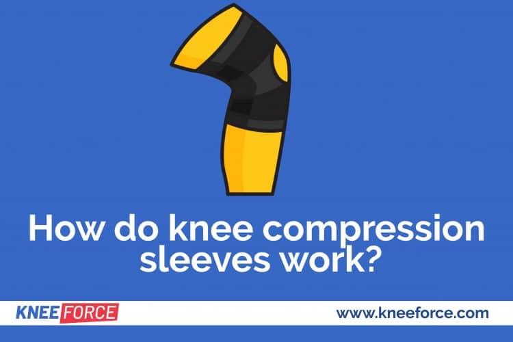 protection of the knee joint due to the knee sleeve is essential and especially important as the knee is exposed to regular pressure on a day to day basis